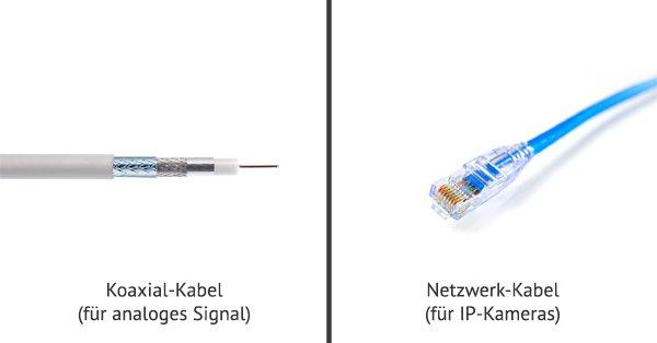Kabeltypen für analoges oder digitales System